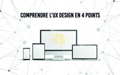 Comprendre l'UX design en 4 points
